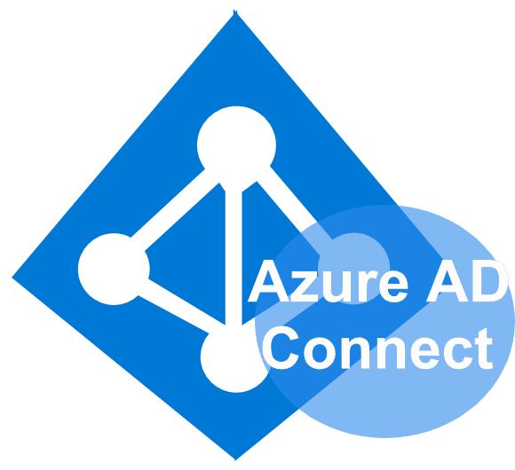 Azure AD-Connect